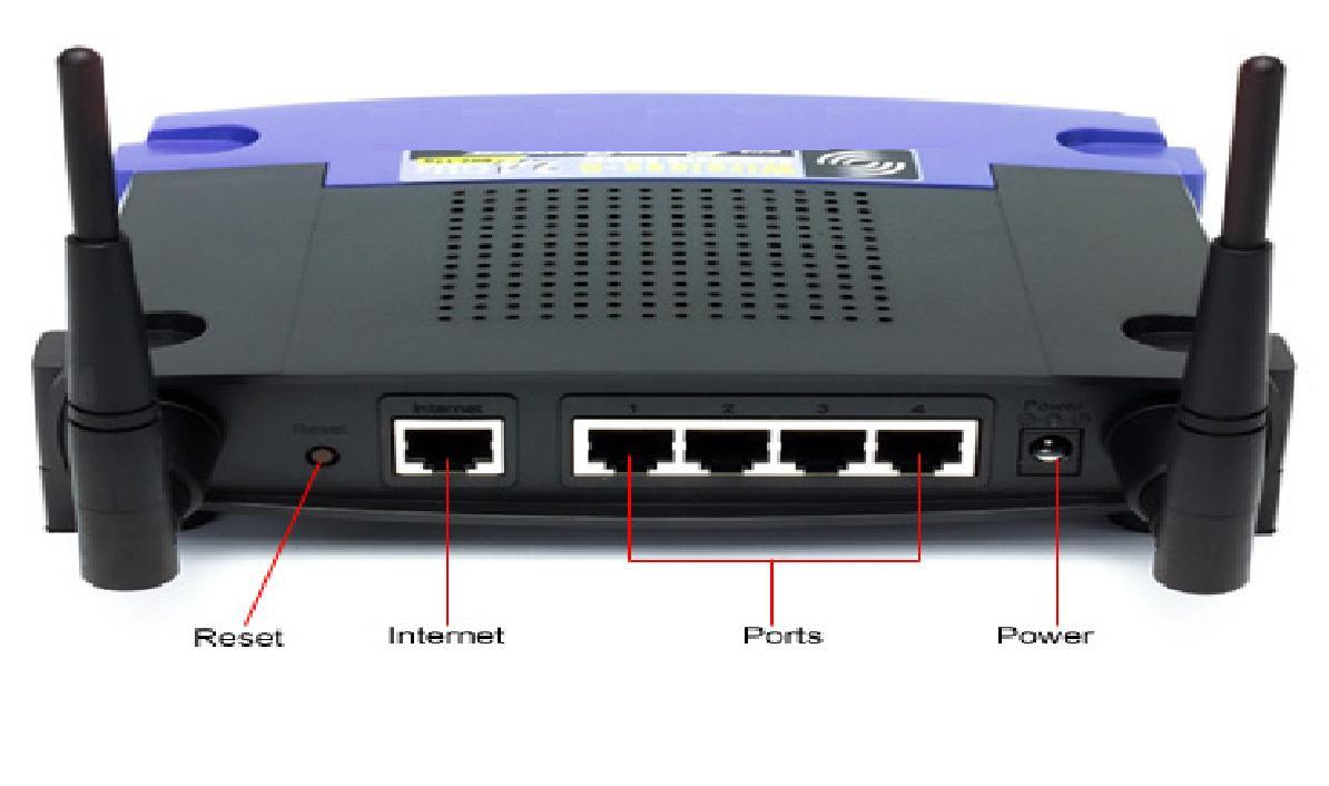 Enchanting Cisco Wireless Router Default Password Adornment ...