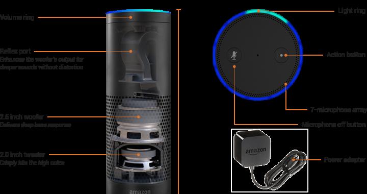Amazon's Echo